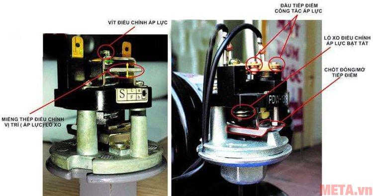 Cấu tạo của vít điều chỉnh áp lực trong máy bơm tăng áp