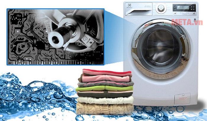 Công nghệ Inverter giúp tiết kiệm điện năng và tiết kiệm nước hơn so với máy giặt thường