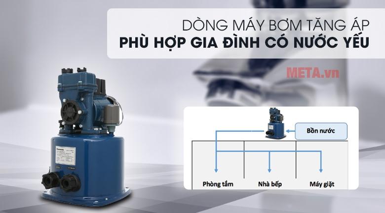 Máy bơm nước tăng áp tự động Panasonic A-130JTX
