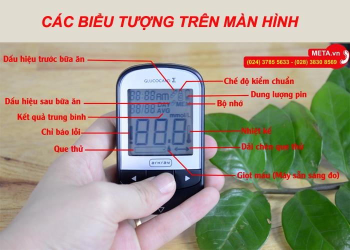 Ý nghĩa biểu tượng hiển thị trên màn hình máy đo đường huyết cá nhân Glucocard 1070