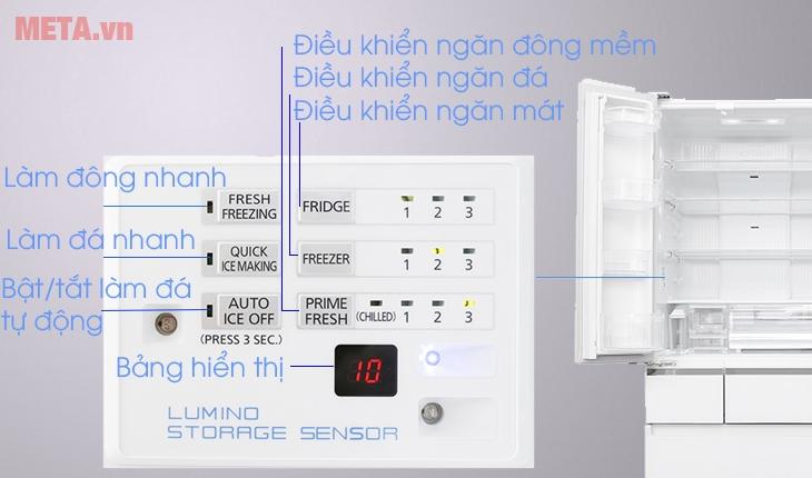 Tên và chức năng trên bảng chỉ dẫn